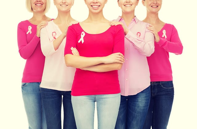 Breast Cancer Awareness Month And Real Awareness Of The Abortion Risk Factor Texas Right To Life